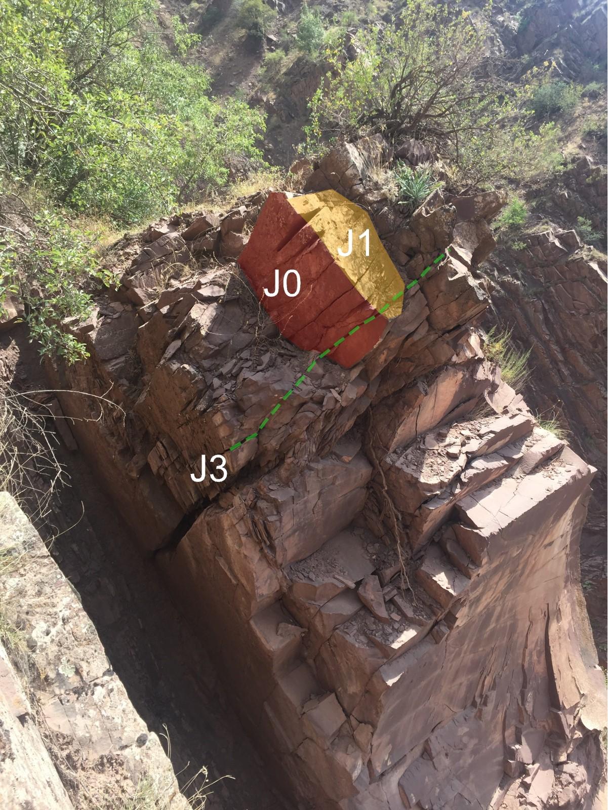 Verifica di stabilità di una parete in roccia